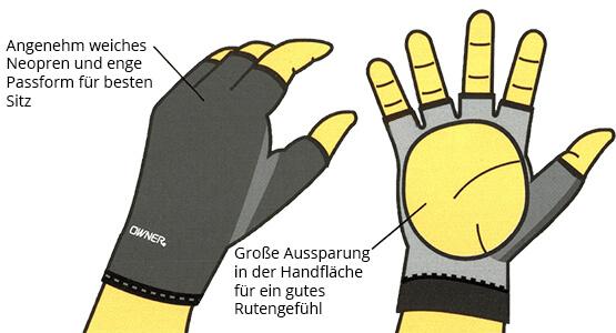 Sensitive Gloves Features