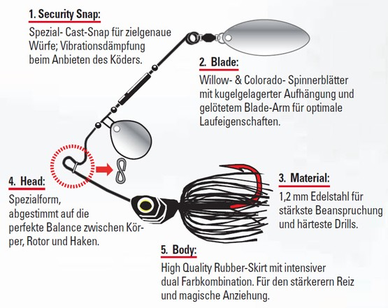 9g angelgerät peche Hart Köder Wobbler köder bass 1X3D Augen Kunststoff 9,5 cm